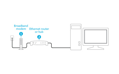 Illustration of a modem and router plugged in