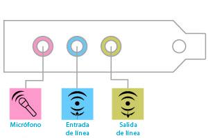 Ilustración de conector de micrófono, conector de entrada de línea y conector de salida de línea