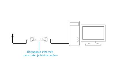 Ühendatud modemit ja marsruuterit sisaldava liitseadme pilt