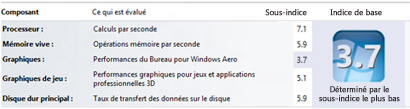 Indices de performance Windows dans Informations et outils de performance
