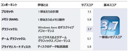 パフォーマンスの情報とツールでの Windows エクスペリエンス インデックスの数値