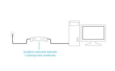 Suderinto modemo ir prijungto kelvedžio iliustracija