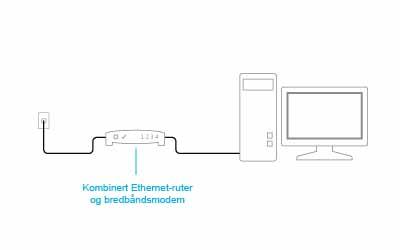 Bilde av kombinert modem og ruter som er tilkoblet