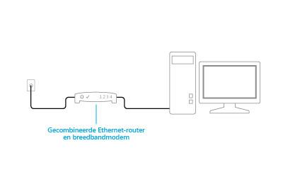 Illustratie van een aangesloten combinatie van modem en router