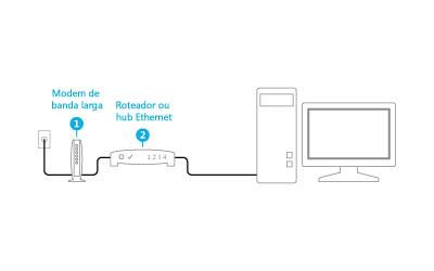 Ilustração de um modem e roteador conectados