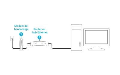 Ilustração de um modem e router ligados
