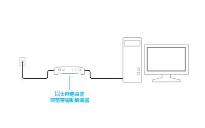 插入的组合调制解调器和路由器插图